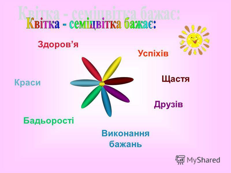 Бадьорості Здоровя Успіхів Щастя Друзів Виконання бажань Краси