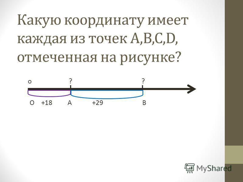 Какую координату имеет каждая из точек А,В,С,D, отмеченная на рисунке? o ? ? О +18 А +29 В