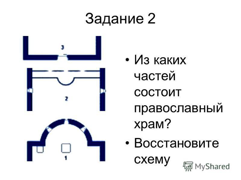 Задание 2 Из каких частей состоит православный храм? Восстановите схему