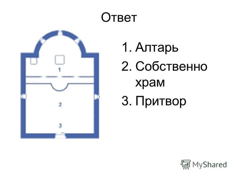Ответ 1. Алтарь 2. Собственно храм 3.Притвор