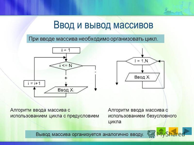 При вводе массива необходимо организовать цикл. Алгоритм ввода массива с использованием цикла с предусловием Алгоритм ввода массива с использованием безусловного цикла Вывод массива организуется аналогично вводу.