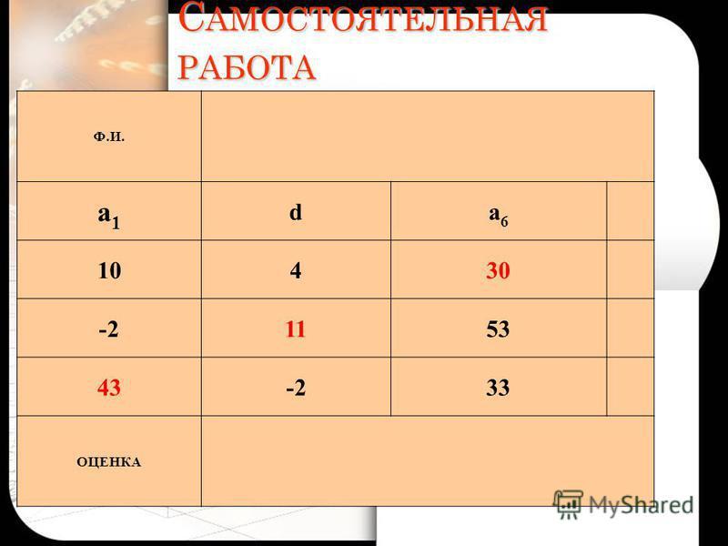 С АМОСТОЯТЕЛЬНАЯ РАБОТА Ф.И. а 1 а 1 da6a6 10430 -21153 43-233 ОЦЕНКА