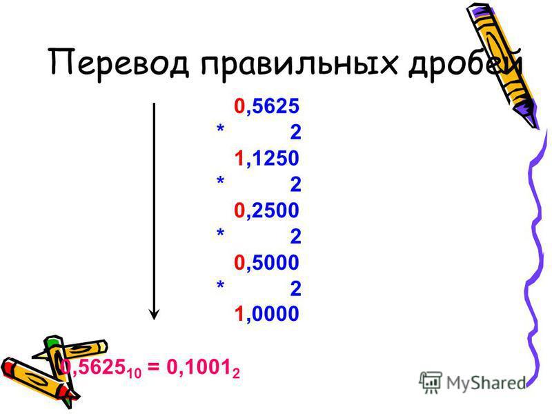 Перевод правильных дробей 0,5625 * 2 1,1250 * 2 0,2500 * 2 0,5000 * 2 1,0000 0,5625 10 = 0,1001 2