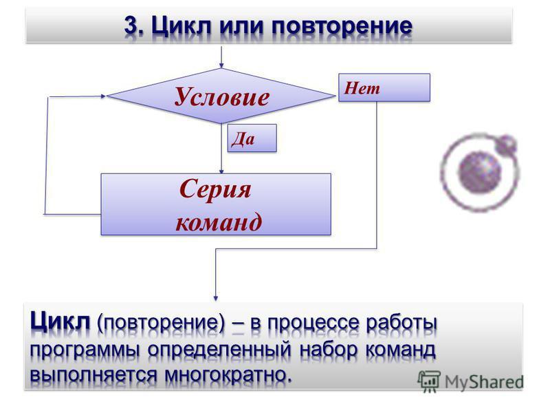 Условие Серия 1 Серия 2