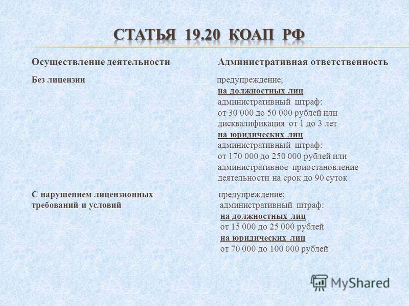 Осуществление деятельности Административная ответственность Без лицензии предупреждение; на должностных лиц административный штраф: от 30 000 до 50 000 рублей или дисквалификация от 1 до 3 лет на юридических лиц административный штраф: от 170 000 до