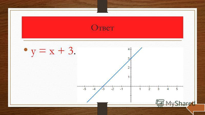 Вопрос 1 Г рафик линейной функции отсекает от второй координатной четверти равнобедренный прямоугольный треугольник с длинами катетов, равными 3. Найдите эту функцию.