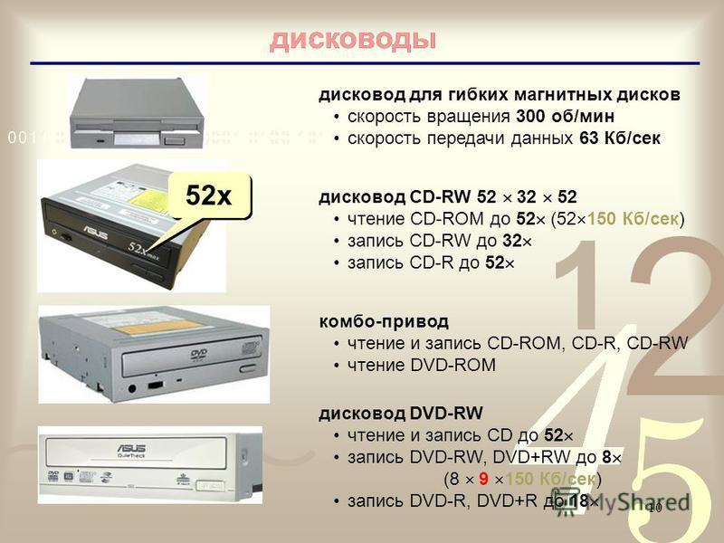10 дисководы дисковод для гибких магнитных дисков скорость вращения 300 об/мин скорость передачи данных 63 Кб/сек дисковод CD-RW 52 32 52 чтение CD-ROM до 52 (52 150 Кб/сек) запись CD-RW до 32 запись CD-R до 52 52x комбо-привод чтение и запись CD-ROM