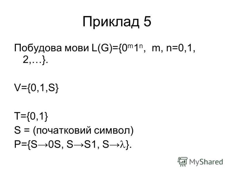 Приклад 5 Побудова мови L(G)={0 m 1 n, m, n=0,1, 2,…}. V={0,1,S} T={0,1} S = (початковий символ) P={S0S, SS1, S }.