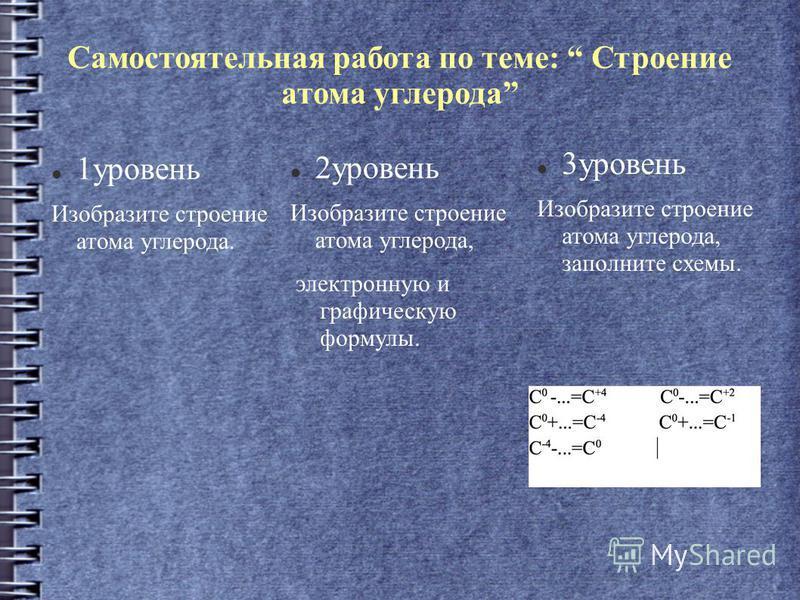 Самостоятельная работа по теме: Строение атома углерода 1 уровень Изобразите строение атома углерода. 2 уровень Изобразите строение атома углерода, 3 уровень Изобразите строение атома углерода, заполните схемы. электронную и графическую формулы.
