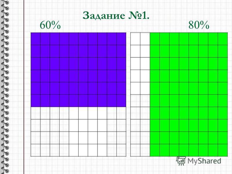 Задание 1. 60%80%