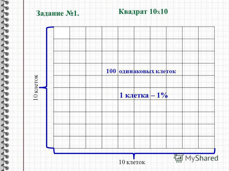 Задание 1. Квадрат 10 Х 10 10 клеток 100 одинаковых клеток 1 клетка – 1%