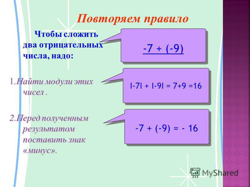 Чтобы сложить два отрицательных числа, надо:.Найти модули этих чисел. 1. Найти модули этих чисел. 2. Перед полученным результатом поставить знак «минус». -7 + (-9) I-7I + I-9I = 7+9 =16 -7 + (-9) = - 16 -7 + (-9) = - 16 Повторяем правило