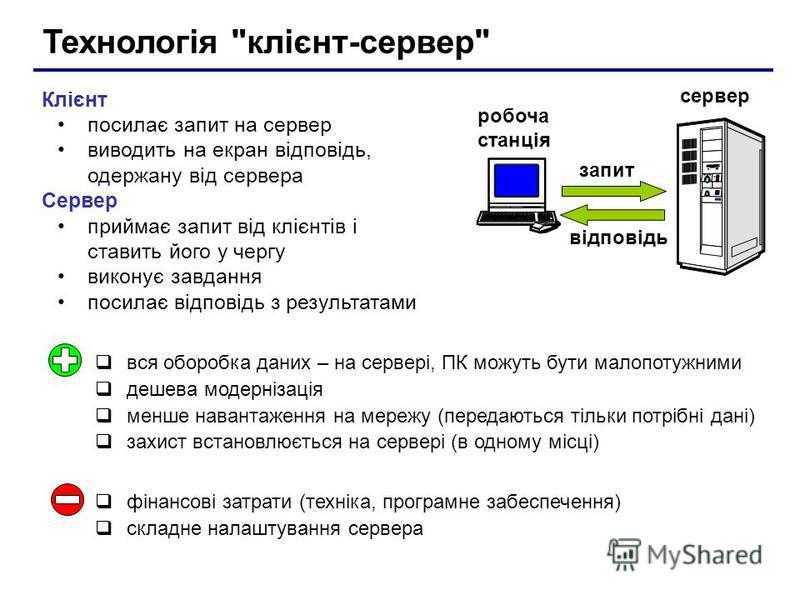 Технологія