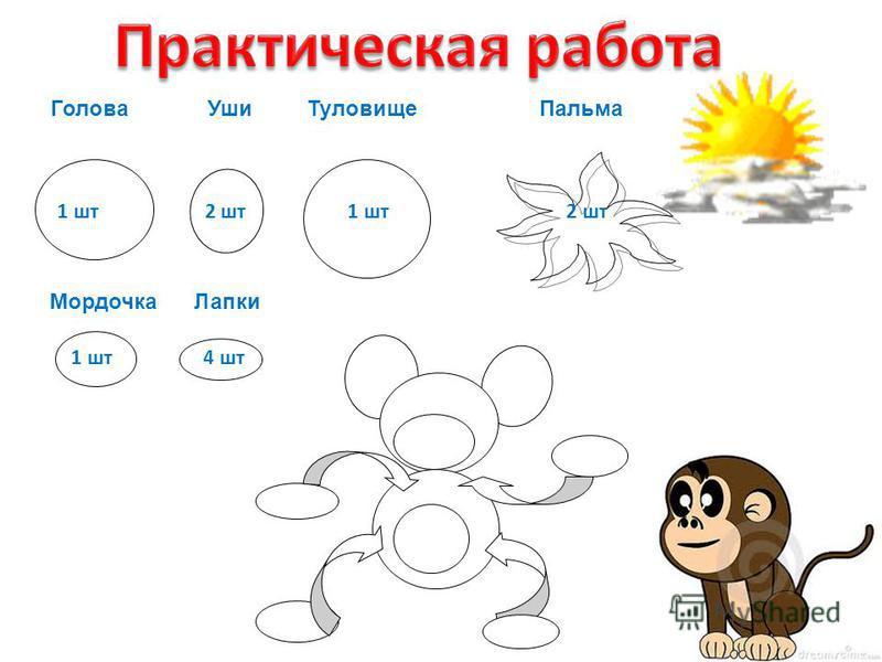 Голова Уши Туловище Пальма 1 шт 4 шт Мордочка Лапки 1 шт 2 шт