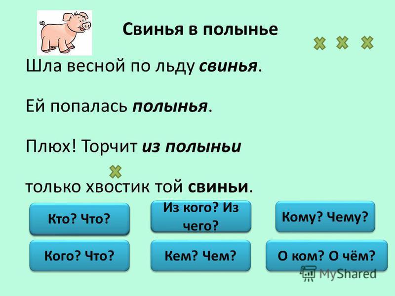 Свинья в полынье Шла весной по льду свинья. Ей попалась полынья. Плюх! Торчит из полыньи только хвостик той свиньи. Кто? Что? Кого? Чего? О ком? О чём? Кому? Чему? Кем? Чем? Кого? Что? Из кого? Из чего? Кто? Что?