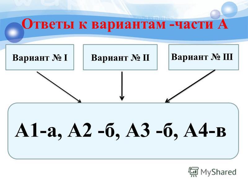 Ответы к вариантам -части А Вариант IВариант IIВариант III А1-а, А2 -б, А3 -б, А4-в