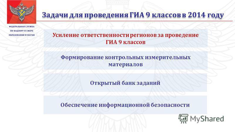 Задачи для проведения ГИА 9 классов в 2014 году Усиление ответственности регионов за проведение ГИА 9 классов Формирование контрольных измерительных материалов Открытый банк заданий Обеспечение информационной безопасности