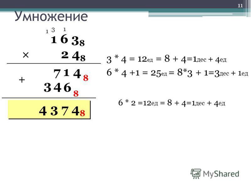 Умножение 1 6 3 8 2 4 8 4 3 7 4 8 3 * 4 = 12 ед = 8 + 4=1 дес + 4 ед 6 * 4 +1 = 25 ед = 8*3 + 1=3 дес + 1 ед 31 + 6 * 2 =12 ед = 8 + 4=1 дес + 4 ед 1 417 6 43 8 8 11
