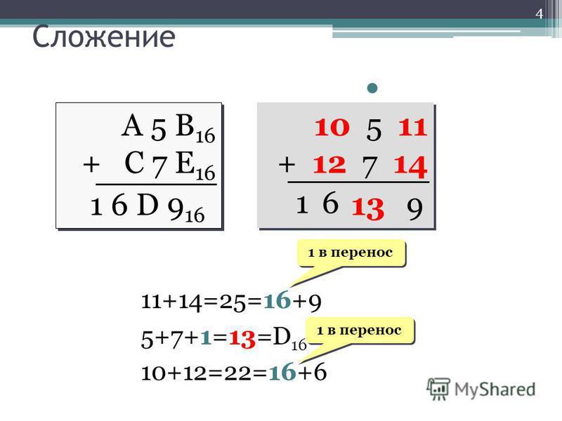 A 5 B 16 + C 7 E 16 A 5 B 16 + C 7 E 16 1 6 D 9 16 10 5 11 + 12 7 14 10 5 11 + 12 7 14 11+14=25=16+9 5+7+1=13=D 16 10+12=22=16+6 1 в перенос 139 61 4