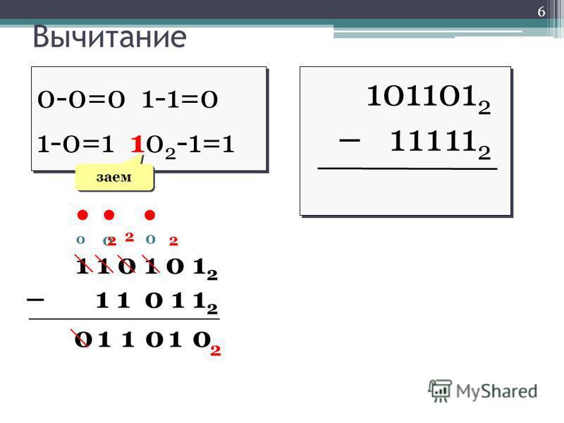 Вычитание 0-0=0 1-1=0 1-0=1 10 2 -1=1 0-0=0 1-1=0 1-0=1 10 2 -1=1 заем 1 1 0 1 0 1 2 – 1 1 0 1 1 2 0 2 1 0 10 0 10 2 2 2 0 101101 2 – 1 1 1 11 2 101101 2 – 1 1 1 11 2 6