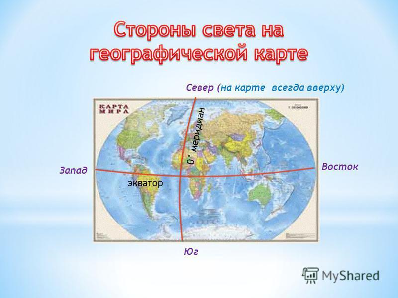 экватор 0° меридиан Север (на карте всегда вверху) Юг Запад Восток