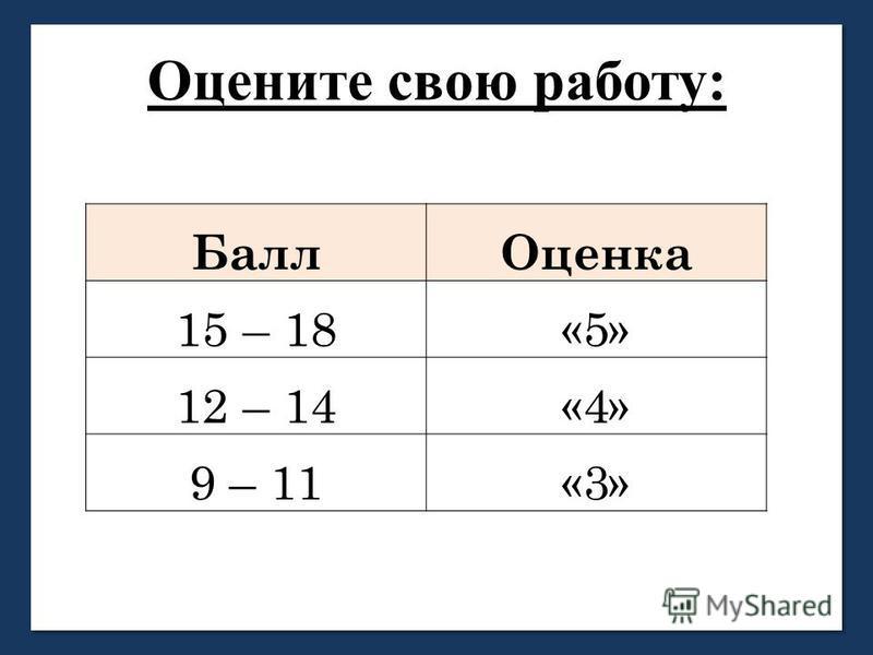 Оцените свою работу: Балл Оценка 15 – 18«5» 12 – 14«4» 9 – 11«3»