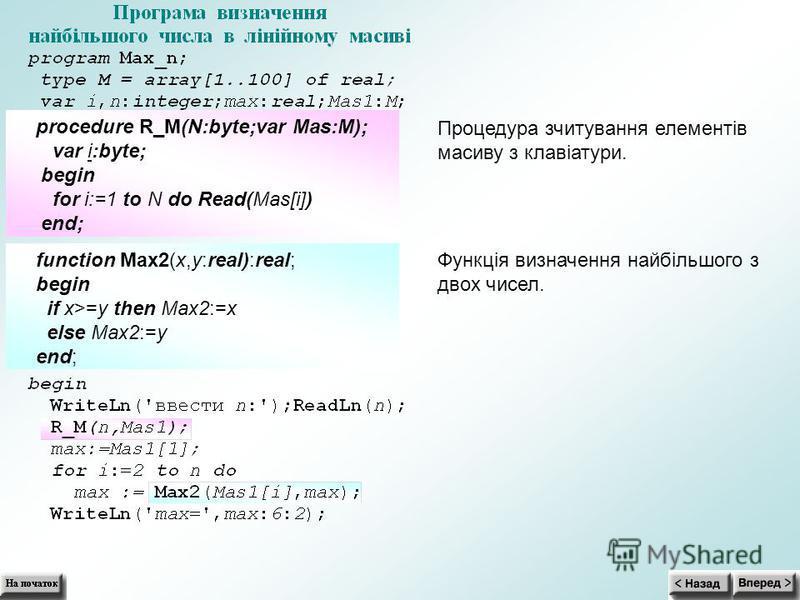 Процедура зчитування елементів масиву з клавіатури. Функція визначення найбільшого з двох чисел. procedure R_M(N:byte;var Mas:M); var i:byte; begin for i:=1 to N do Read(Mas[i]) end; function Max2(x,y:real):real; begin if x>=y then Max2:=x else Max2: