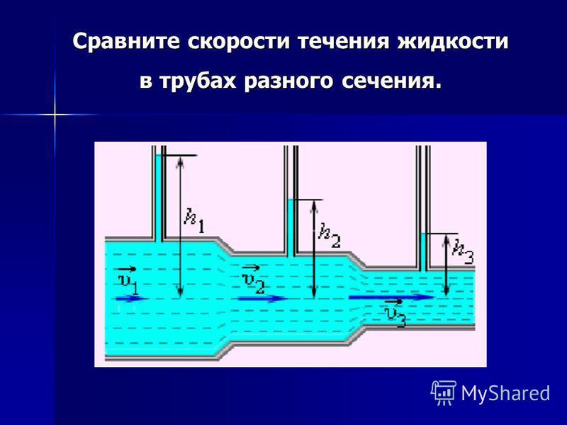 Сравните скорости течения жидкости в трубах разного сечения.
