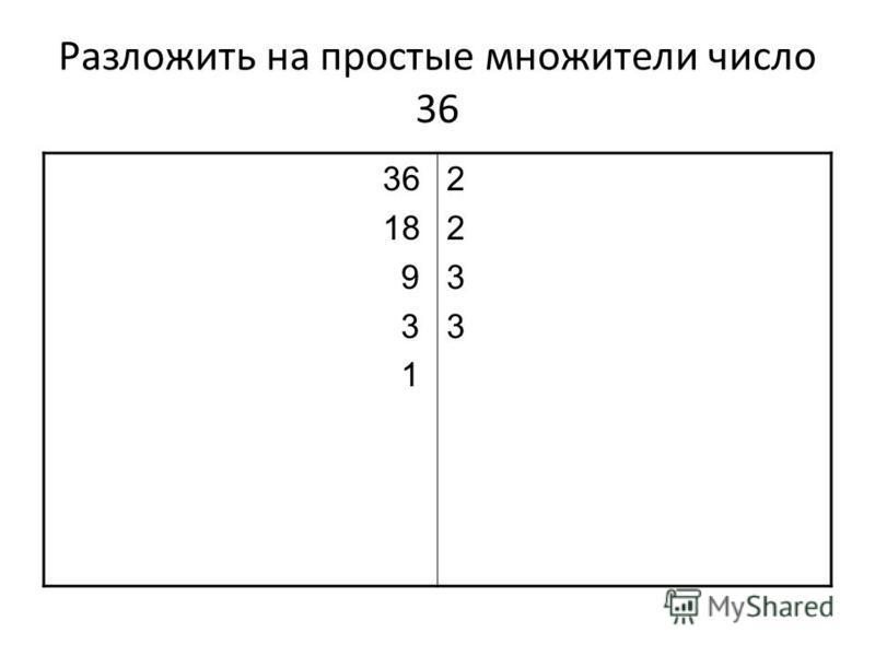 Разложить на простые множители число 36 36 18 9 3 1 22332233
