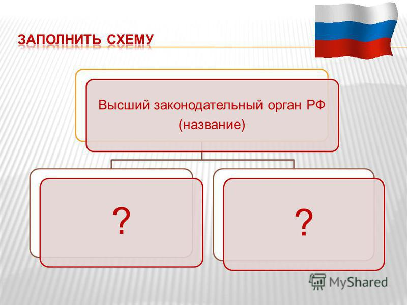Высший законодательный орган РФ (название) ? ?