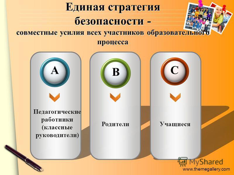 www.themegallery.com Единая стратегия безопасности - совместные усилия всех участников образовательного процесса Педагогические работники (классные руководители) Родители Учащиеся AC B