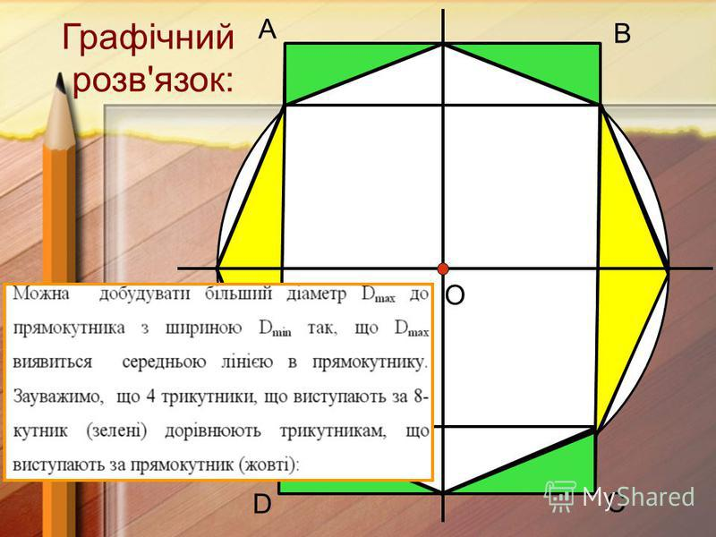 О А В С D Графічний розв'язок: