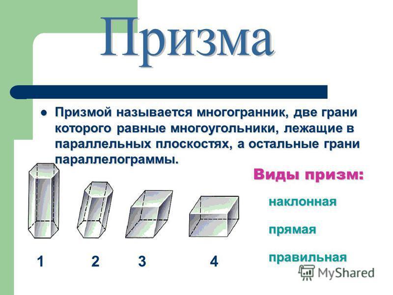 Многогранником называется тело, ограниченное плоскими многоугольниками. грани рёбра вершины