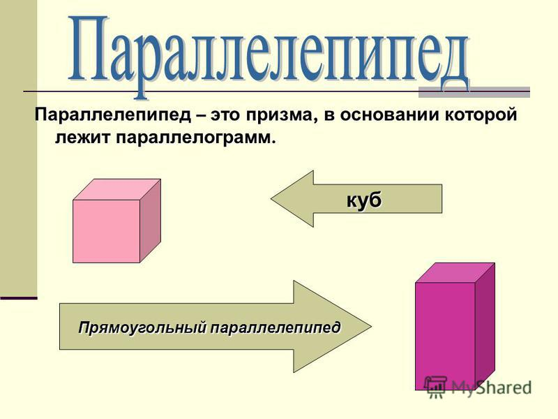 Призмой Призмой называется многогранник, две грани которого равные многоугольники, лежащие в параллельных плоскостях, а остальные грани параллелограммы. 1 2 3 4 наклонная Виды призм: прямая правильная