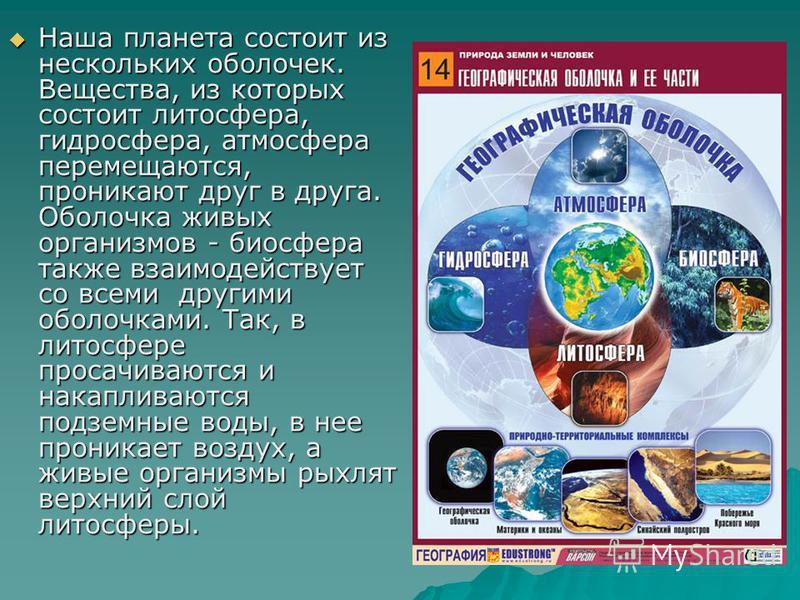 Наша планета состоит из нескольких оболочек. Вещества, из которых состоит литосфера, гидросфера, атмосфера перемещаются, проникают друг в друга. Оболочка живых организмов - биосфера также взаимодействует со всеми другими оболочками. Так, в литосфере