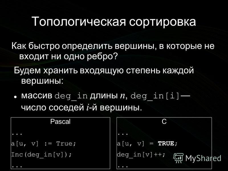 Топологическая сортировка Как быстро определить вершины, в которые не входит ни одно ребро? Будем хранить входящую степень каждой вершины: массив deg_in длины n, deg_in[i] число соседей i -й вершины. Pascal... a[u, v] := True; Inc(deg_in[v]);... C...