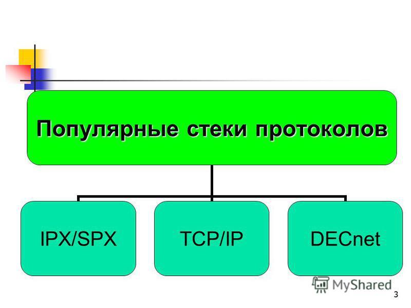 3 Популярные стеки протоколов IPX/SPXTCP/IPDECnet