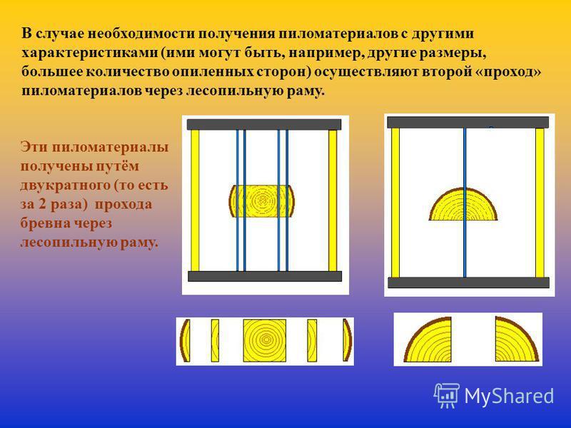 В случае необходимости получения пиломатериалов с другими характеристиками (ими могут быть, например, другие размеры, большее количество опиленных сторон) осуществляют второй «проход» пиломатериалов через лесопильную раму. Эти пиломатериалы получены