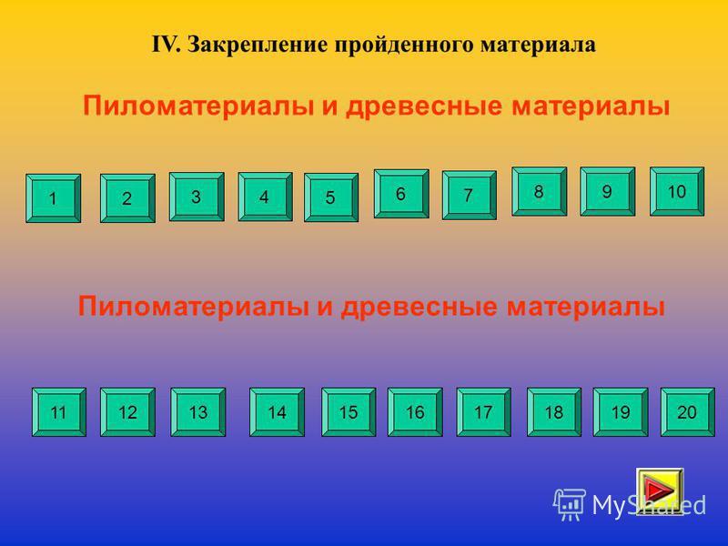 12 3 5 4 6 7 18 9 20 Пиломатериалы и древесные материалы 11121314 151617 8 19 10 Пиломатериалы и древесные материалы