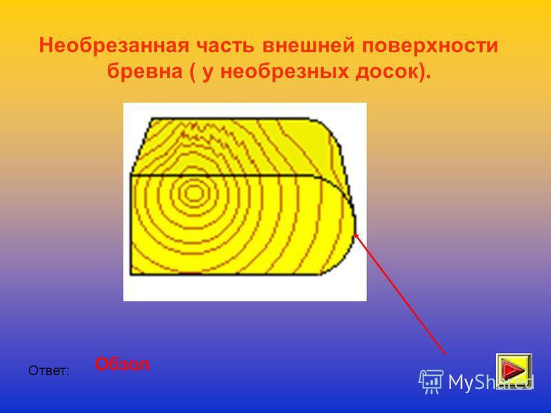 Ответ: Обзол Необрезанная часть внешней поверхности бревна ( у необрезных досок).