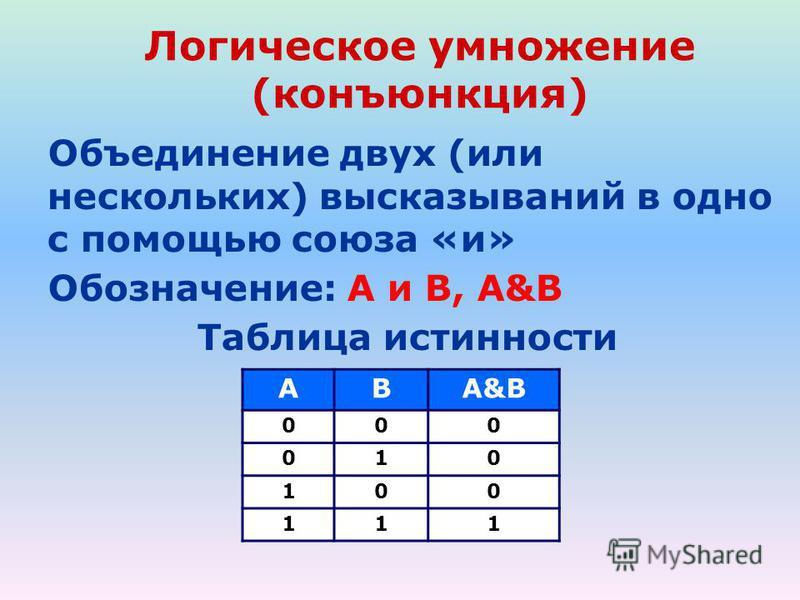 Логическое умножение (конъюнкция) Объединение двух (или нескольких) высказываний в одно с помощью союза «и» Обозначение: А и В, А&В Таблица истинности АВА&ВА&В 000 010 100 111