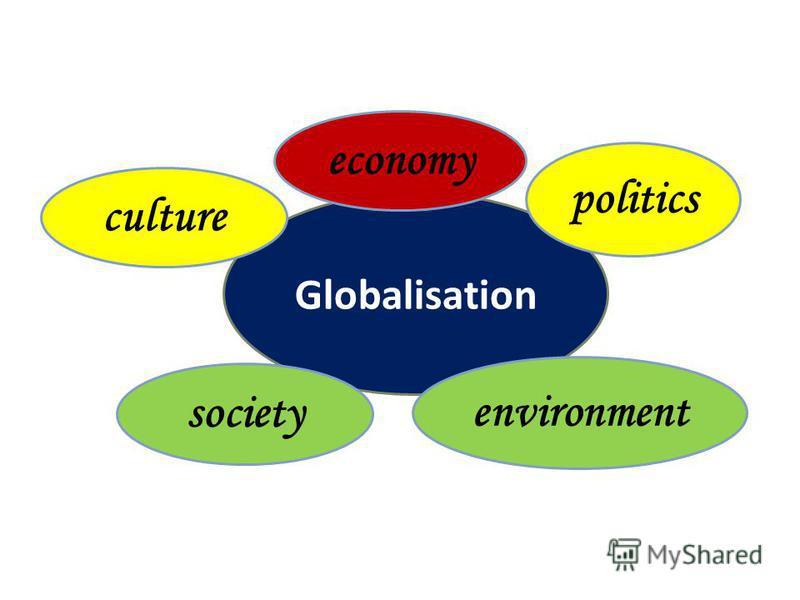 Globalisation culture economy environment society politics