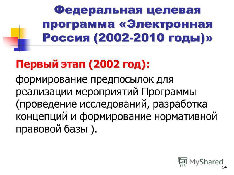 14 Федеральная целевая программа «Электронная Россия (2002-2010 годы)» Первый этап (2002 год): формирование предпосылок для реализации мероприятий Программы (проведение исследований, разработка концепций и формирование нормативной правовой базы ).