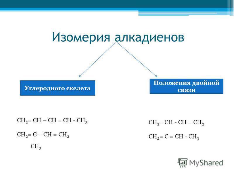 Изомерия алкадиенов Положения двойной связи Углероднего скелета СН 2 = СН – СН = СН - СН 3 СН 2 = С – СН = СН 2 СН 3 СН 2 = СН - СН = СН 2 СН 2 = С = СН - СН 3