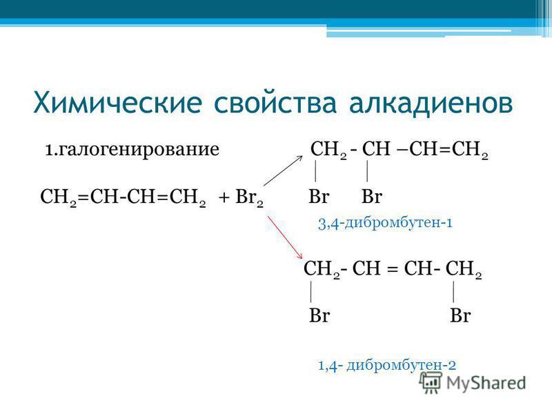 Химические свойства алкадиенов 1. галогенирование СН 2 - СН –СН=СН 2 СН 2 =СН-СН=СН 2 + Br 2 Br Br 3,4-дибромбутен-1 CH 2 - CH = CH- CH 2 Br Br 1,4- дибромбутен-2