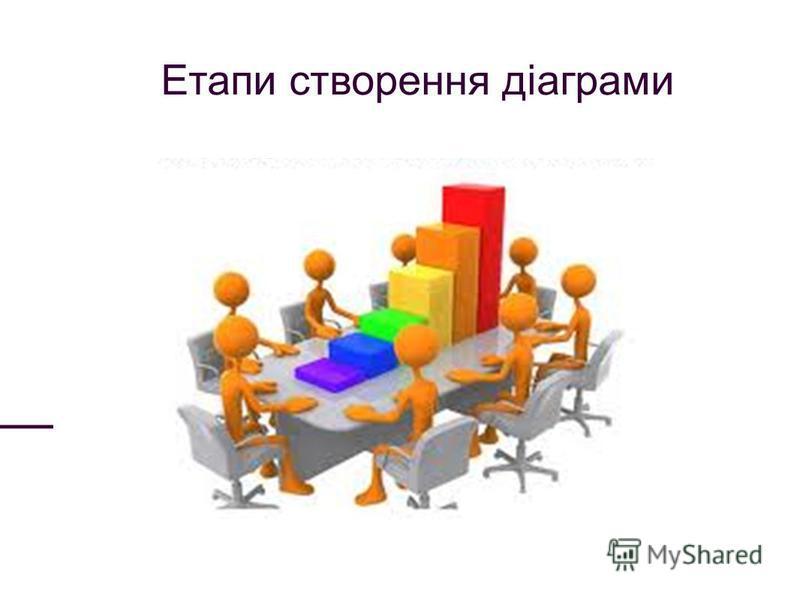 Етапи створення діаграми