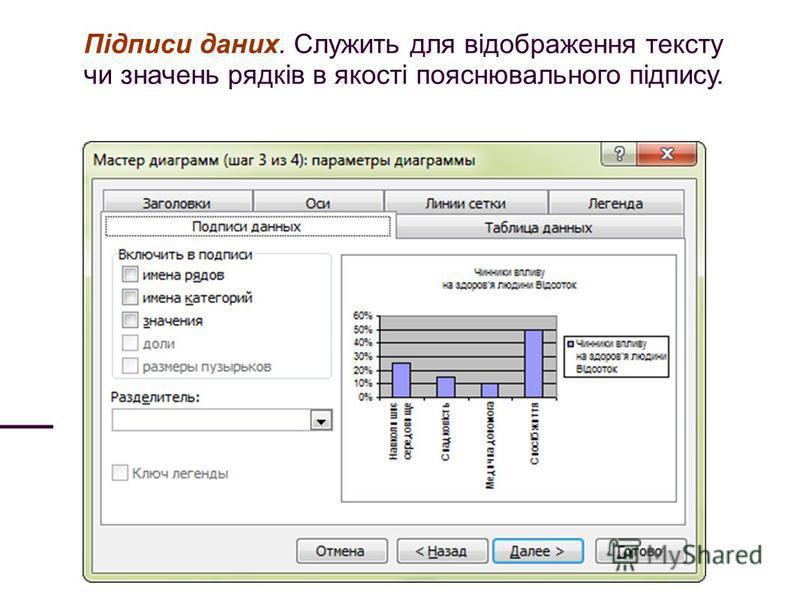 Підписи даних. Служить для відображення тексту чи значень рядків в якості пояснювального підпису.