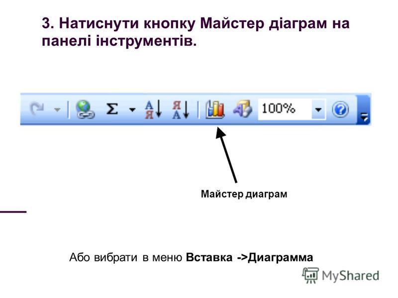 Майстер диаграм 3. Натиснути кнопку Майстер діаграм на панелі інструментів. Або вибрати в меню Вставка ->Диаграмма