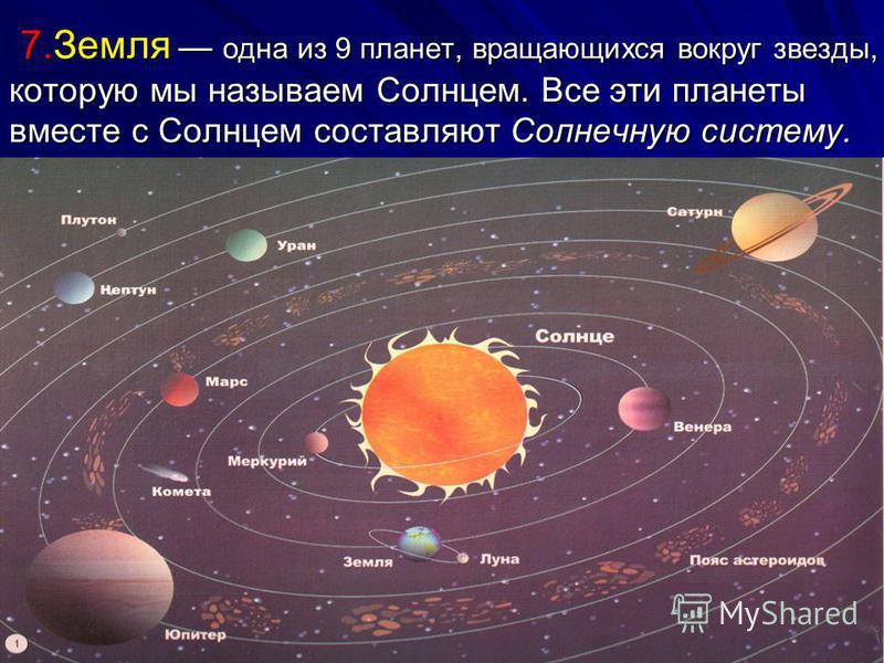 7. Земля одна из 9 планет, вращающихся вокруг звезды, которую мы называем Солнцем. Все эти планеты вместе с Солнцем составляют Солнечную систему.