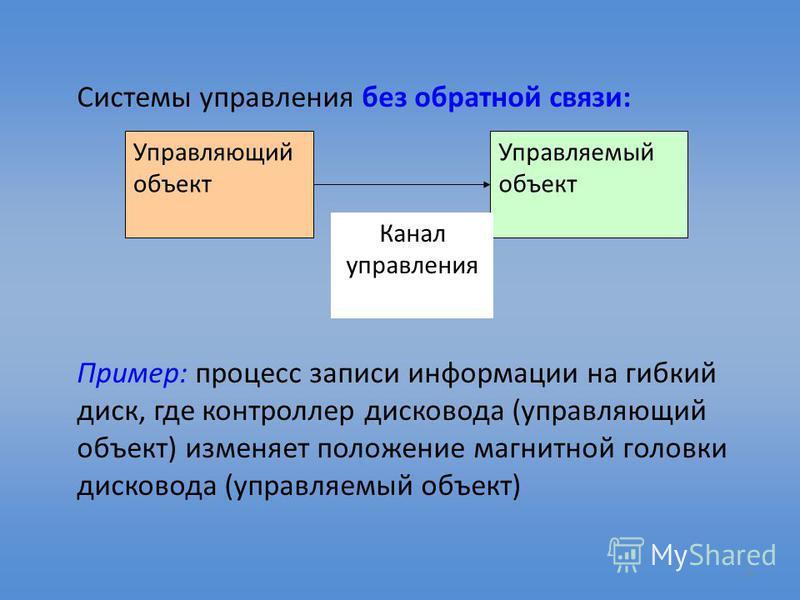 3 Системы управления без обратной связи: Пример: процесс записи информации на гибкий диск, где контроллер дисковода (управляющий объект) изменяет положение магнитной головки дисковода (управляемый объект) Управляющий объект Управляемый объект Канал у